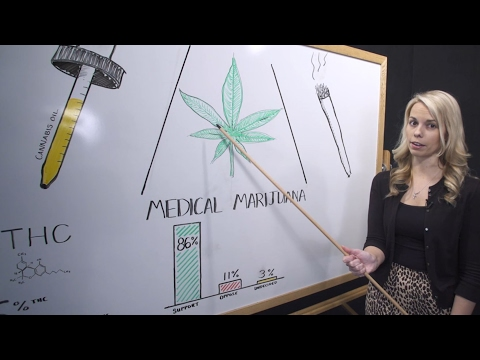 OPINION:  Cannabis Oil