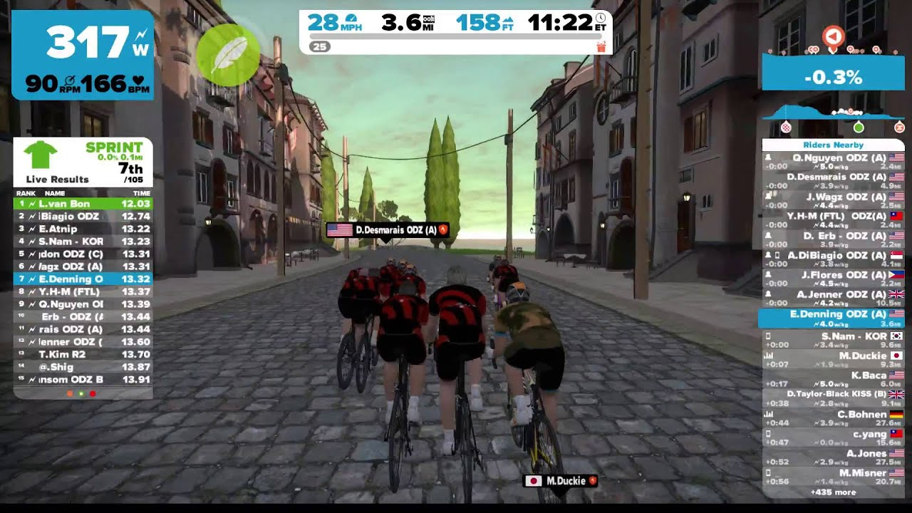 Zwift Tuesday 3/15/16 ODZ