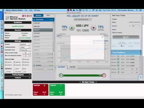 Binary option robot indicators