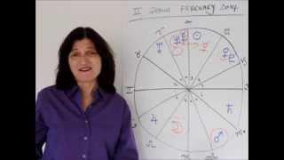 GEMINI February 2014 Astrology Forecast