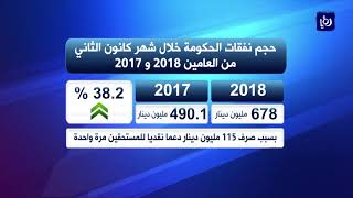 """""""المالية"""" .. صرف الدعم مرة واحدة رفع عجز الموازنة في الشهر الأول لعام 2018 - (19-3-2018)"""