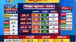Exit Poll Results | Almost all polls predict majority to BJP led NDA