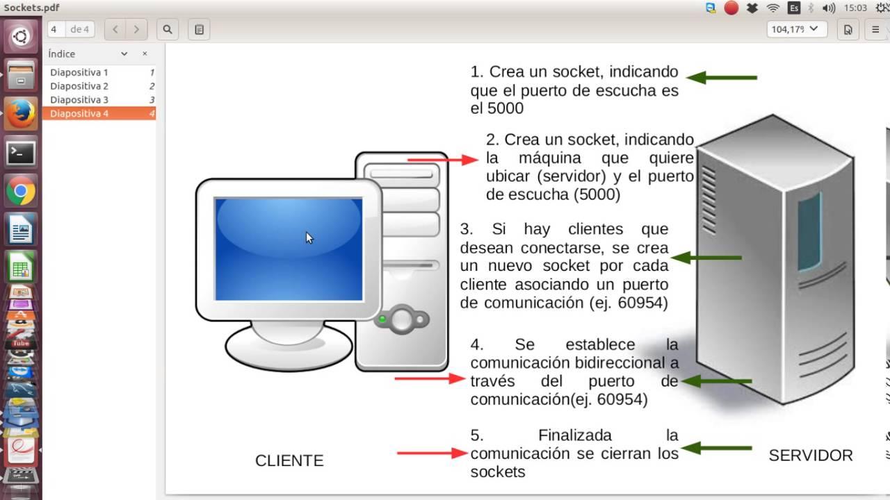 Ingeniería de Software: Comunicando Aplicaciones Mediante Sockets ...