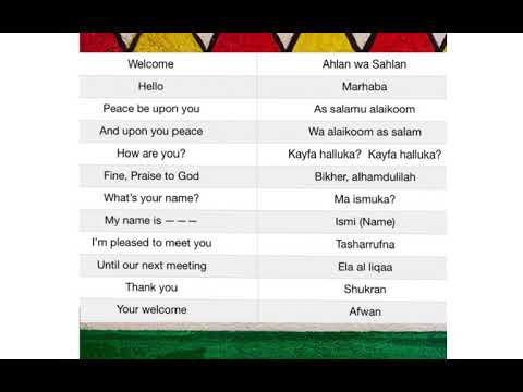 Basic arabic greetings and phrases youtube basic arabic greetings and phrases m4hsunfo