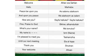 Basic Arabic Greetings and Phrases