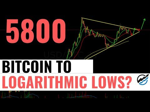 Bitcoin To RETRACE To LOGARITHMIC TREND LOWS At 5800? OR PARABOLIC Continuation Incoming?