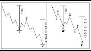 How To Combine The Zigzag Pattern And Fibonacci