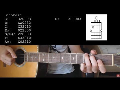 Taylor Swift – Lover EASY Guitar Tutorial With Chords / Lyrics