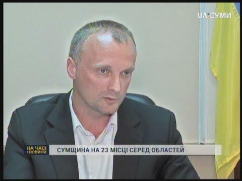 UA:СУМИ: У обласній раді дали оцінку рейтингу областей від Мінрегіонбуду