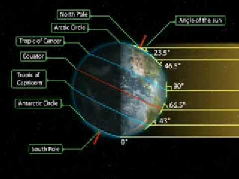 Sun Earth seasons  YouTube