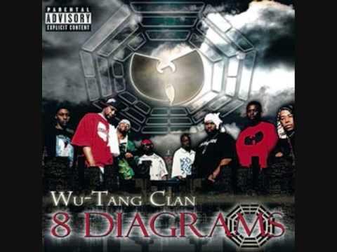 Wu Tang 8 Diagrams Youtube Diy Enthusiasts Wiring Diagrams