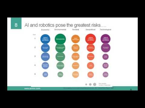 Digital webinar: The future, presented by Zurich