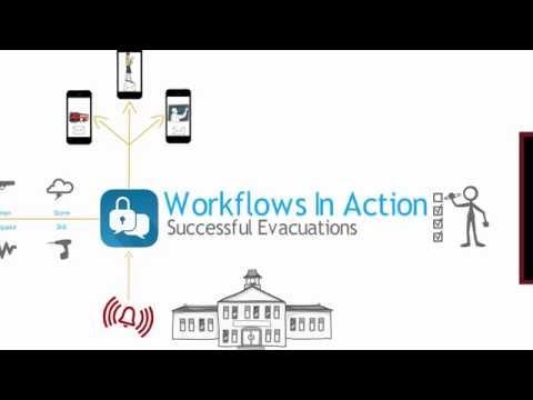 Enterprise Messaging Workflows in Action: Education & Crisis Communication