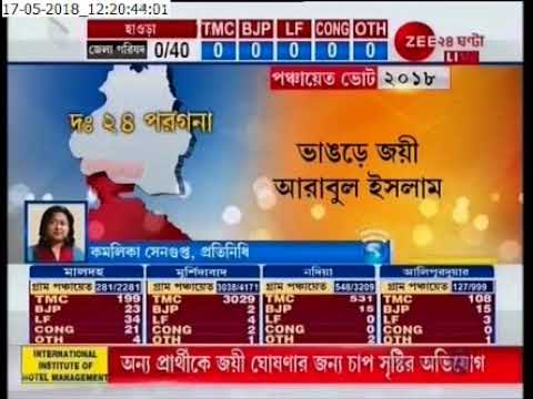 West Bengal Panchayat Election 2018@ Arabul islam wins at Bhangar panchayat samity
