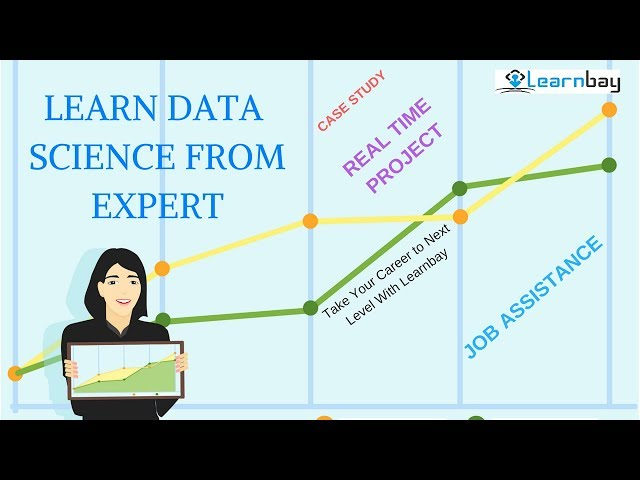 Data Science Training in Bangalore | Learn data Scicence Online