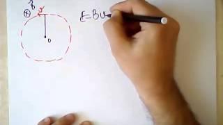 İndüksiyon Akımı-1 - Fizik