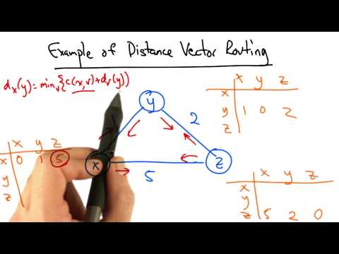 Example of Distance Vector Routing 1 - Georgia Tech - Networ