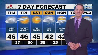 Thursday afternoon FOX 12 weather forecast (1/21)