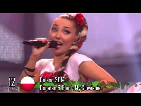 Eurovision My Top 20 Guilty Pleasures 2000 - 2015