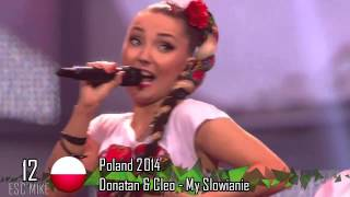 Eurovision My Top 20 guilty pleasures 2000 - 2015