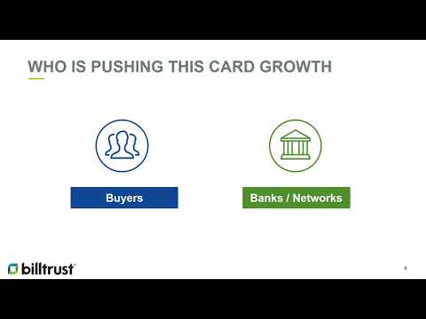 Virtual Credit Card  Capture and Payment