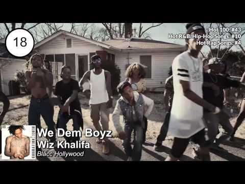 BEST AND BIGGEST HIP HOP HITS 2010-2014