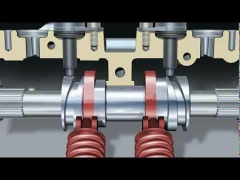 Audi A4 2.0 T >> Audi Valvelift System (AVS) - YouTube