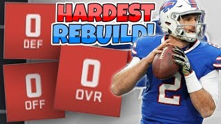 THE 'IMPOSSIBLE' ZERO OVERALL REBUILD CHALLENGE COMPLETED?! Madden 19
