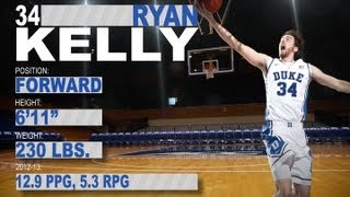 Official Highlights 2013 NBA Draft | Ryan Kelly - Duke | | ACCDigitalNetwork