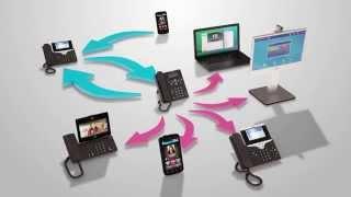 Для чего бизнесу нужна IP телефония Cisco?