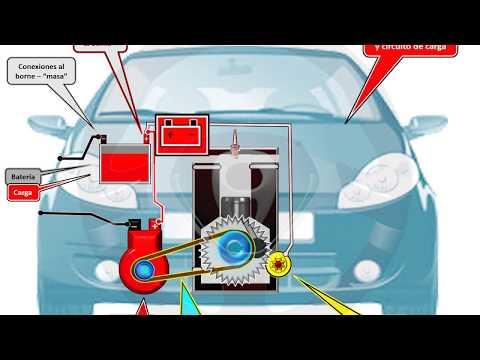 INTRODUCCIÓN A LA TECNOLOGÍA DEL AUTOMÓVIL - Módulo 13 (2/16)