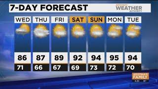 FORECAST: Cooler temps, possible rain ahead