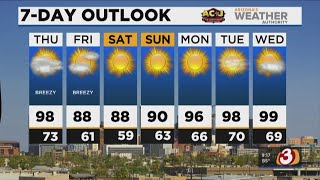 FORECAST: Windy day for Thursday