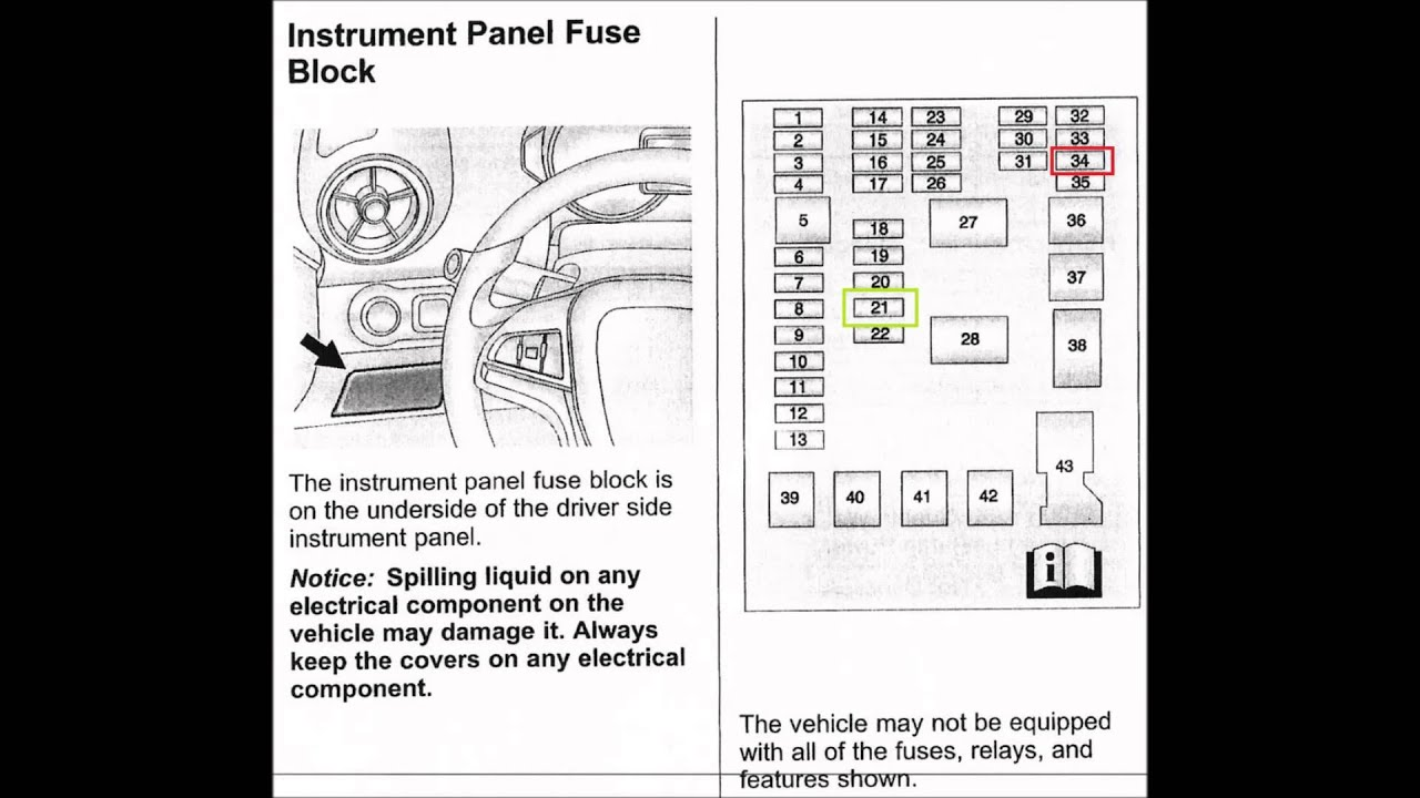 maxresdefault 2014 chevy sonic fuse box fuse box chevy up \u2022 wiring diagrams j 2013 chevy cruze fuse box diagram at fashall.co