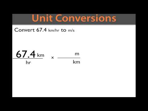 How to convert Km/hr to m/s