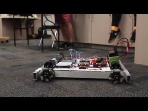 Titanium Robotics's New Mechanum Machine