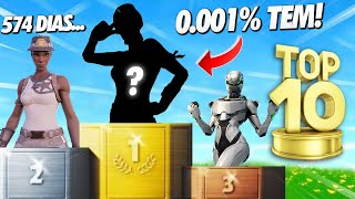TOP 10 MOST RARE SKINS DE FORTNITE