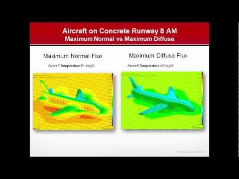 Sinda - Thermal Analysis Challenges in Aerospace Industry