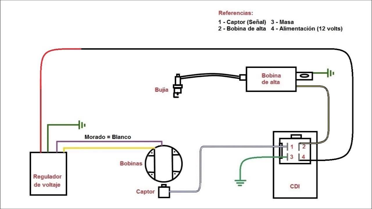 Diagrama De Encendido - Da Dalt Ds 110 Raf