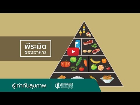 You are what you eat! ปิรามิดของอาหาร