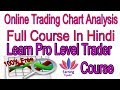Online trading Full Course (PRO LEVEL) 100% Free - In Hindi