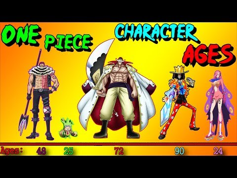 one-piece:-character-ages-[ranking]