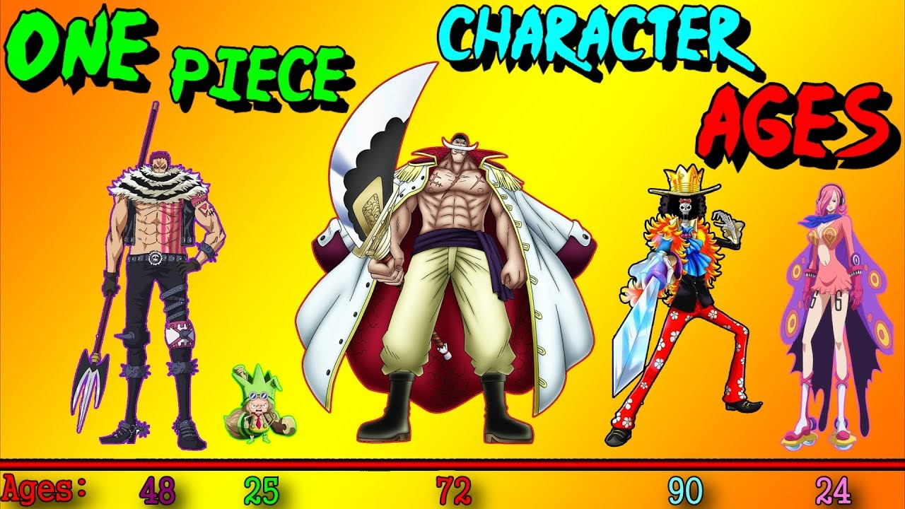 One Piece: Character Ages [Ranking] - YouTube