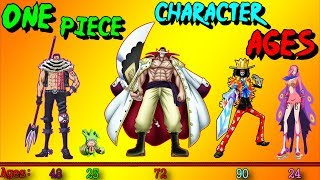 one piece character ages ranking