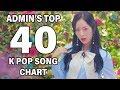 TOP 40 K POP SONGS • ADMIN'S CHART (SEPTEMBER 2018 - WEEK 4)