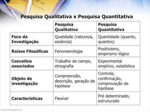 O que é pesquisa qualitativa
