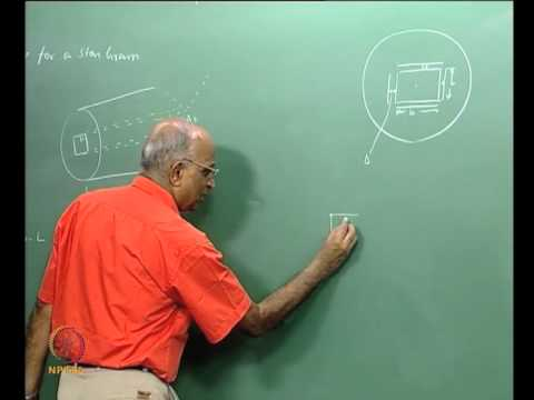 Mod-01 Lec-25 Burning Surface Area of Solid Propellant Grains