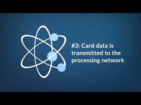 Credit Card Processing in 8 Simple Steps