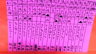 【ABCDE湯かげん YouTubeビデオ420本目】 ⚫️ABCDE湯かげんの公式YouTube...