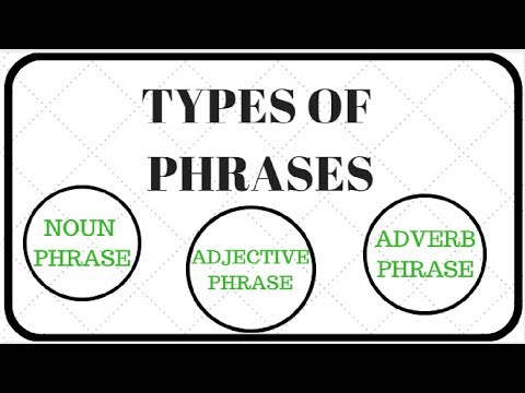 TYPES OF PHRASES // WITH RULES AND EXAMPLES // Easy Learning with himaal